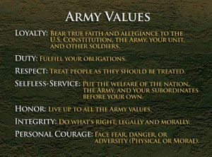 Army Values