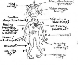 ... General Anxiety, Generalised Anxiety, Generalized Anxiety Disorder