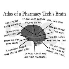 Atlas of a pharmacy techs brain.PNG Large Mug More