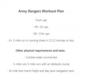 army-rangers-workout-army-ranger-workouts-prt-army-exercises.png