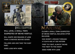 Related Pictures marines vs army