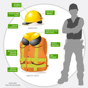 ... Safety – they have a whole lot of other safety related infographics