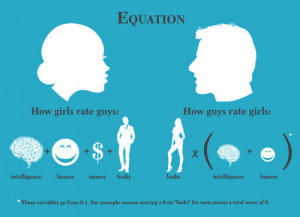 The images for the two equations are different. Divide the first ...