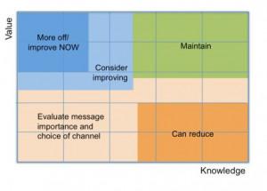 Communication Workplace