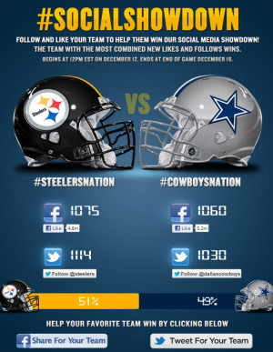 Steelers vs. Cowboys in social media co-opetition