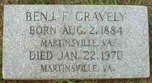 Born Aug 2 1884 Martinsville Henry Co VA 18 21735 23200 Died