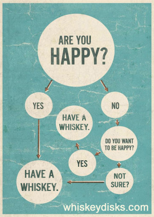 and Whiskey Quotes