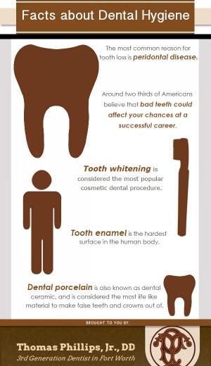 Dental Hygiene Humor Dental hygiene infographic