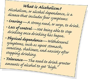Image:Alcohol_Symptoms.jpg