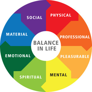 Your Happiness Lies in the Balance