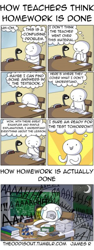 How homework is done…