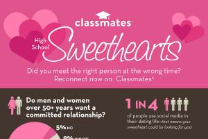 20-High-School-Sweethearts-Marriage-Statistics.jpg