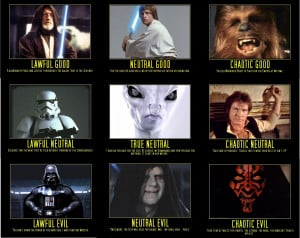 Geeky Alignment Charts