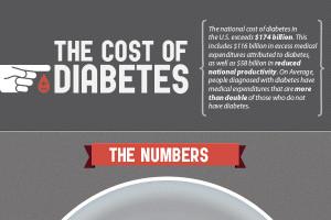 36-Catchy-Diabetes-Slogans.jpg