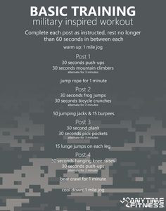 Basic Training: Military Inspired Workout - This no-equipment 45 ...