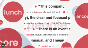 Employee Thank You Quotes Thank You Quotes For Employees
