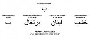 Arabic Tattoos And Their...