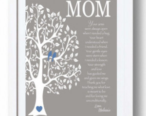 MOM Gift Print - Personalized Mother Gift- Mother's Day Gift -Birthday ...
