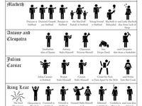 Shakespeare Shakespeare Shakespeare Shakespeare Shakespeare