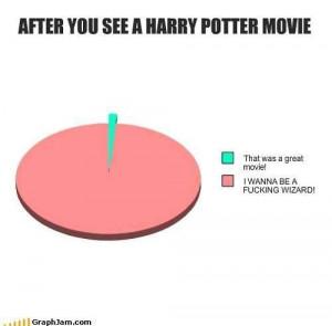 funny, harry potter, lol, movie, pie, pie chart, wannabe, wizard