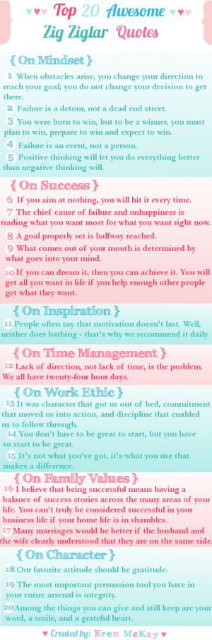 Motivational Quotes Zig Ziglar