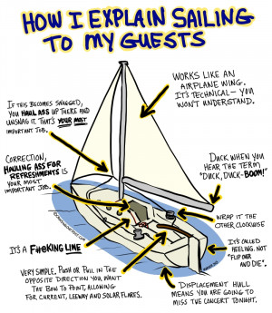 flotilla cartoon sailing cartoon boat image of cartoon guys sailing