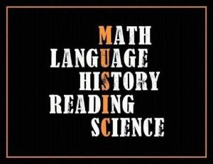 Math, Language, History, Reading, Science
