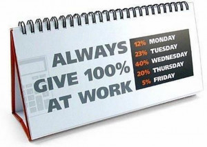 ... Monday23% Tuesday40% Wednesday20% Thursday5% Friday Funny Work Quote