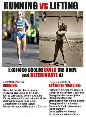 weight lifting lies