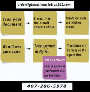 order a translation,hebrew,spanish,english,french,german,russian,greek ...