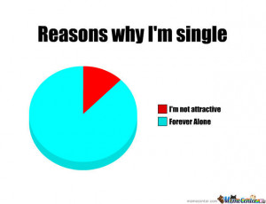 asks me why i m still single when someone asks me why i m still