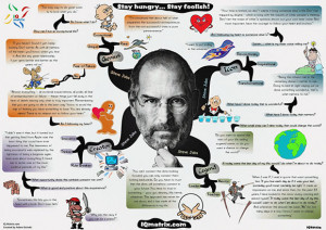 Steve Jobs Quotes: Living an Inspired Life