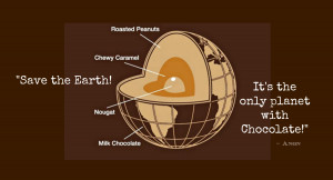Chocolate Women Quotes Earth quotes