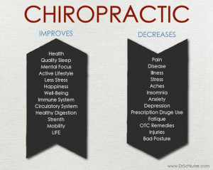 Chiropractic Wellness Quotes Chiropractic W