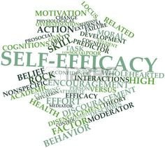 self-efficacy - Abstract Word Cloud More