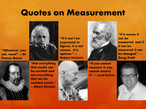 Quotes on Measurement