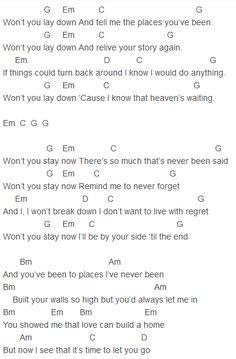 Ella Henderson - Lay Down Chords Capo 3