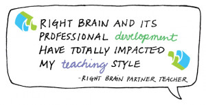 Posted in Measuring Our Impact , Teacher Practice , The Latest | Leave ...