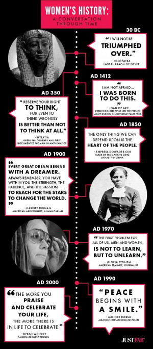 Infographic] Women's History Month: ...words of the world's most ...