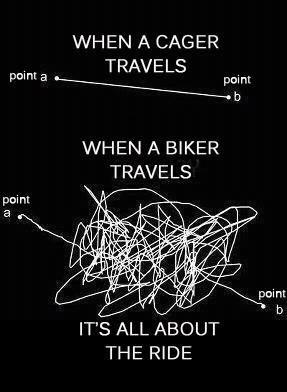 Via High Desert Harley-Davidson