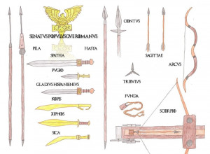 The Roman Army Iii Weapons War
