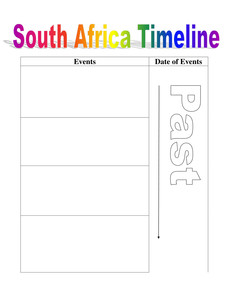 timeline history activity-lower ability.doc