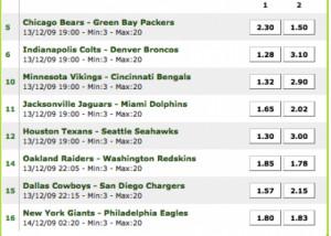 Torna al post: Pronostici Football Americano NFL: partite ...