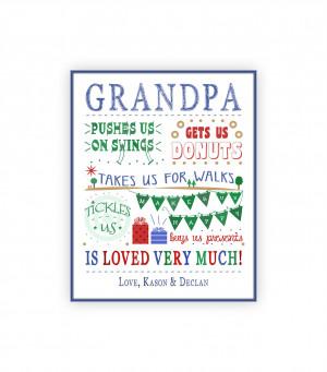 Happy Birthday Grandpa Poems From Kids Dad birthday, grandpa