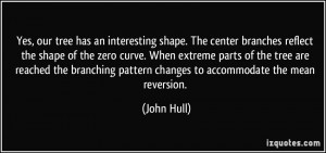 More John Hull Quotes