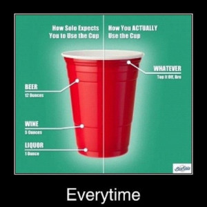 Funny Red Solo Cup