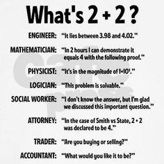 Accounting Jokes