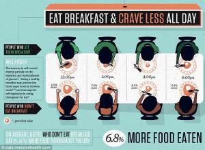 app The Eatery's latest findings in conjunction with Massive Health ...