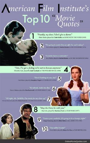 American Film Institute's Top 10 Movie Quotes