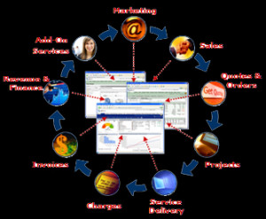 Unlock Margins and Streamline Your Services Organization